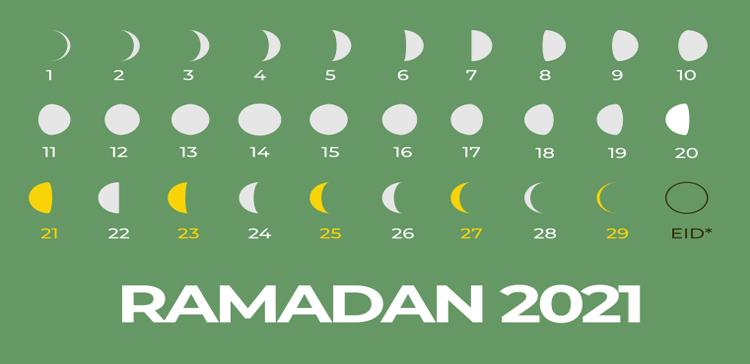 WHEN DOES RAMADAN START 2021?