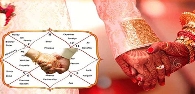 Why Is Kundali Matching For Marriage Essential To Know Your Soulmate In A Proper Way?